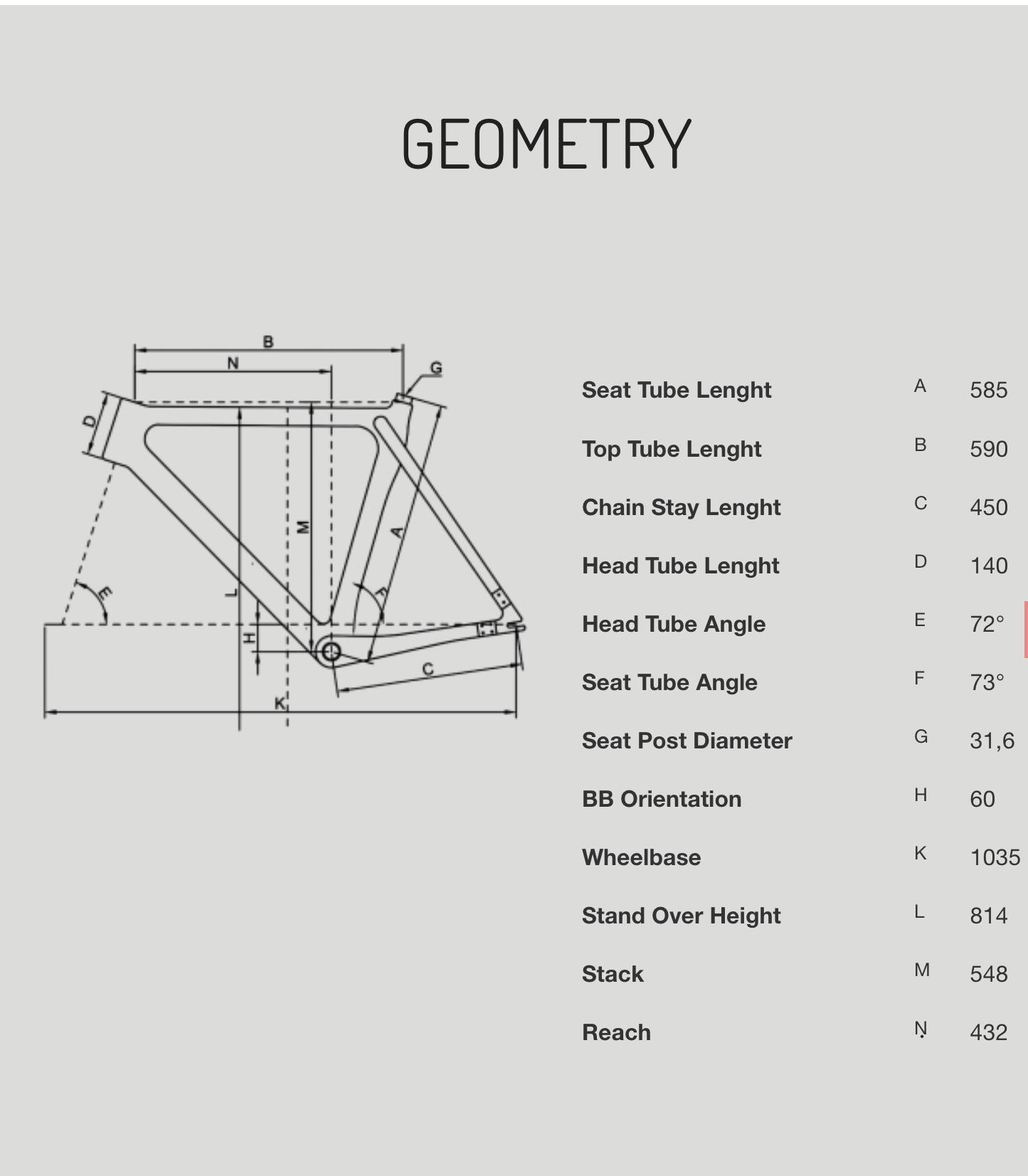 Wooden bike geometry